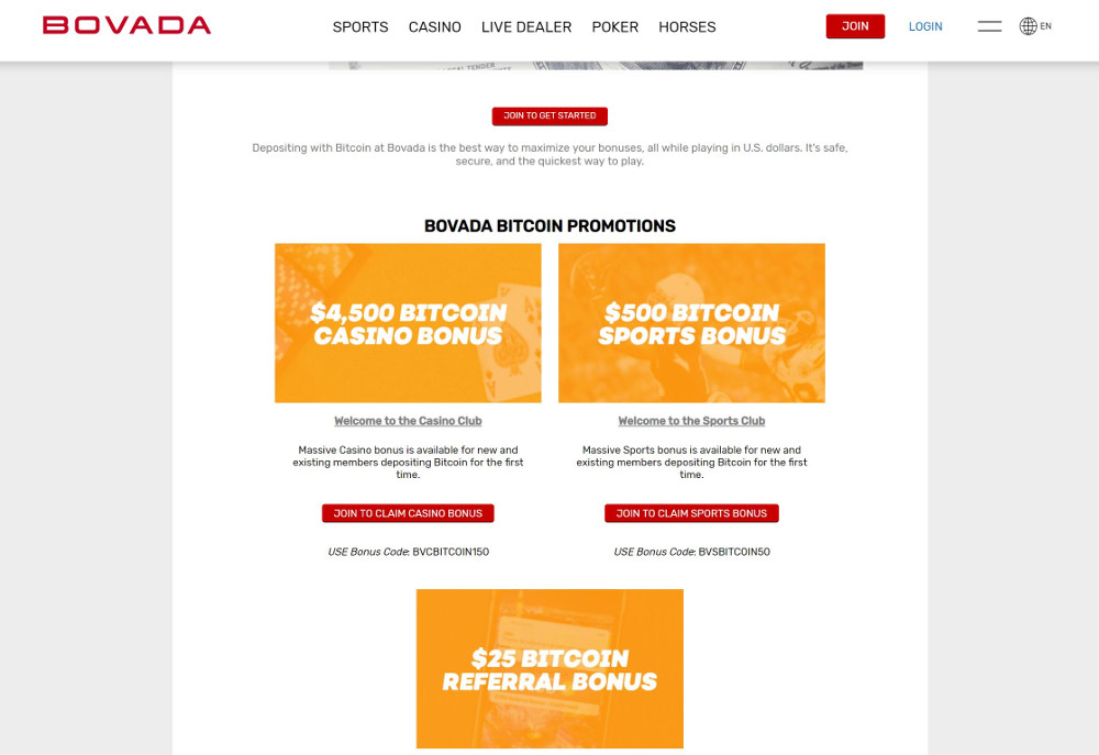 bovada bitcoin betting promotions