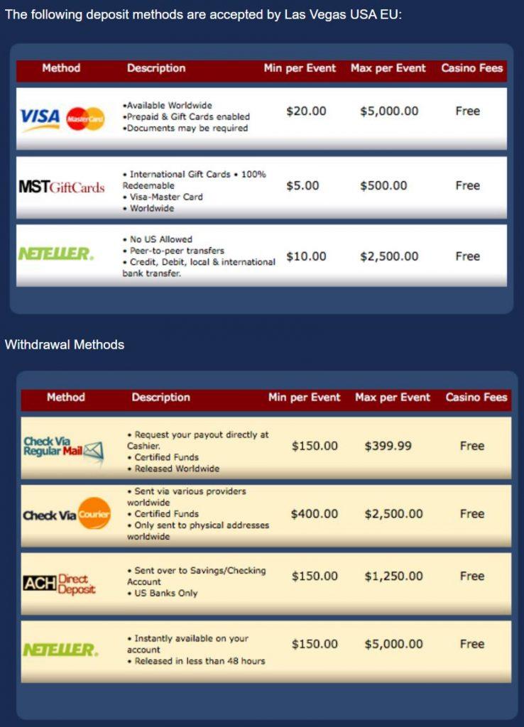 las vegas casino deposit and withdraw options