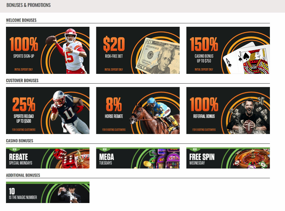 promotions at mybookie sportsbook casino