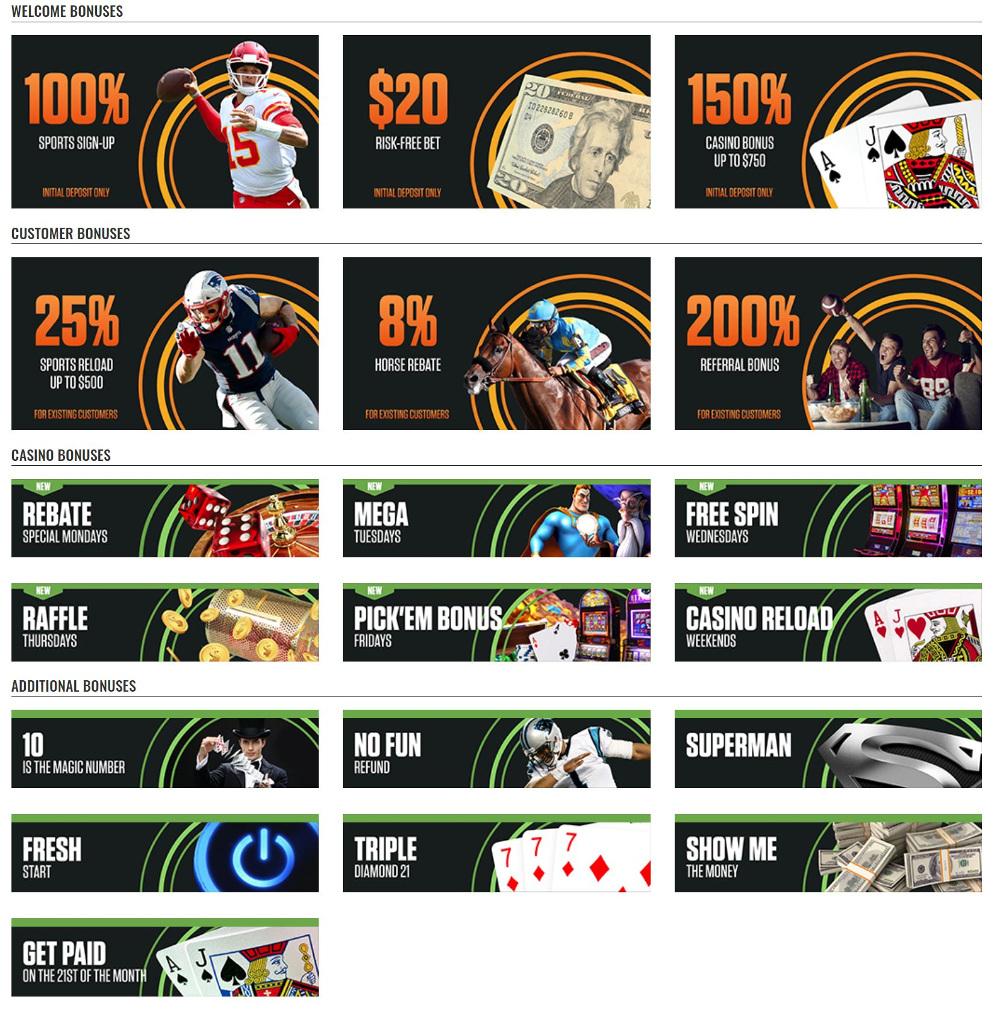 How Do Sports Betting Bonuses Work?